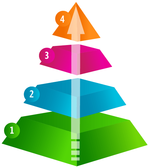 BIM Training Workflow