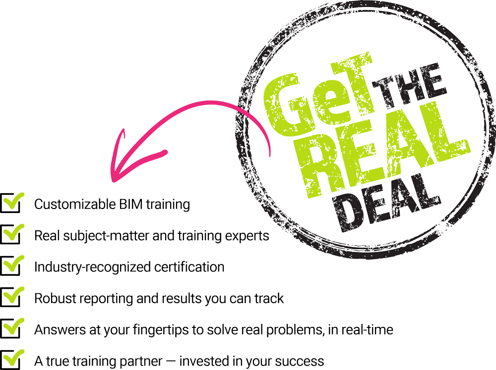 GeT Real Deal - Global eTraining